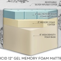 LUCID 12 GEL foam mattress