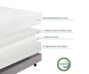 lucid 12 inch memory foam