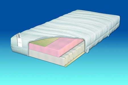 What You Should Look When You Buy Memory Foam Mattress