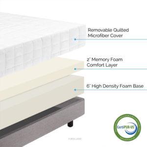 Lucid 8 Inch Memory Foam